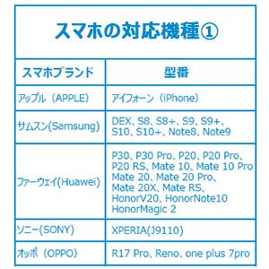 Lepowのモバイルモニターの対応機種